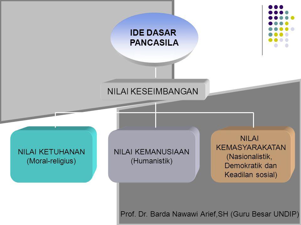 UUD NRI 1945 MELINDUNGI SEGENAP BANGSA DAN SELURUH TUMPAH DARAH INDONESIA MELINDUNGI SEGENAP BANGSA DAN SELURUH TUMPAH DARAH INDONESIA MEMAJUKAN KESEJAHTERAAN UMUM MENCERDASKAN KEHIDUPAN BANGSA IKUT MELAKSANAKAN KETERTIBAN DUNIA