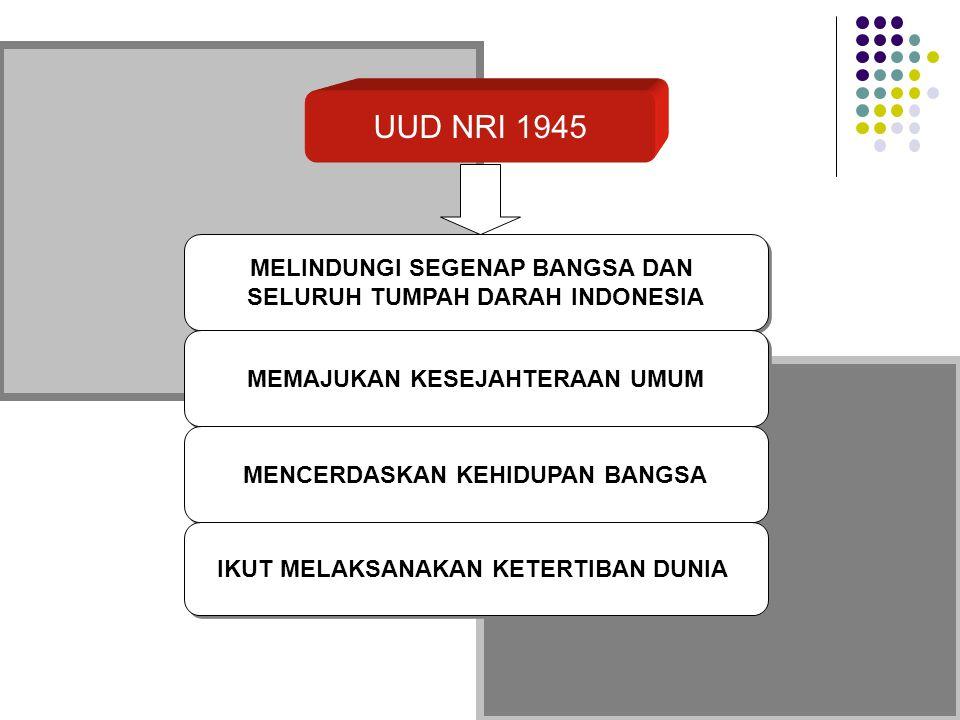 UUD NRI 1945 MELINDUNGI SEGENAP BANGSA DAN SELURUH TUMPAH DARAH INDONESIA MELINDUNGI SEGENAP BANGSA DAN SELURUH TUMPAH DARAH INDONESIA MEMAJUKAN KESEJ