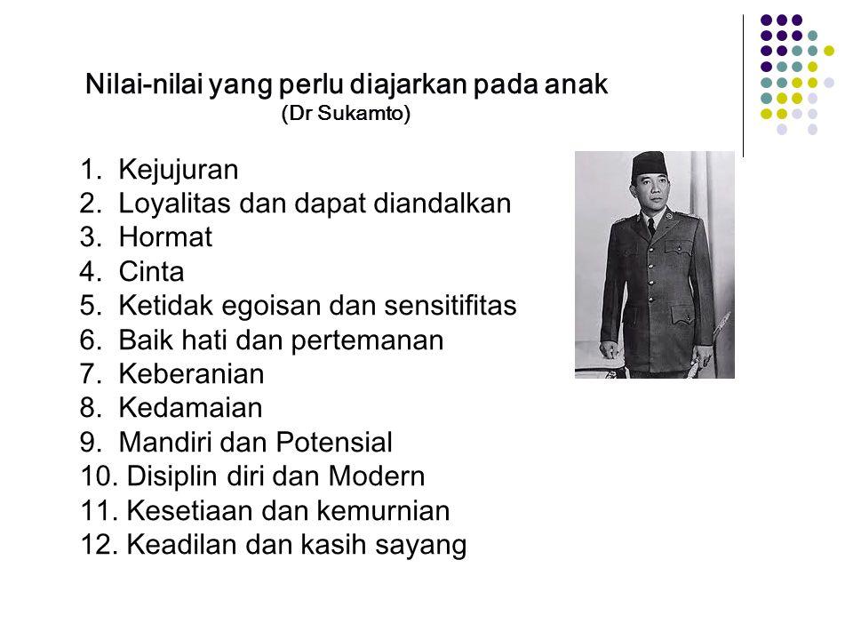 Nilai-nilai yang perlu diajarkan pada anak (Dr Sukamto) 1. Kejujuran 2. Loyalitas dan dapat diandalkan 3. Hormat 4. Cinta 5. Ketidak egoisan dan sensi