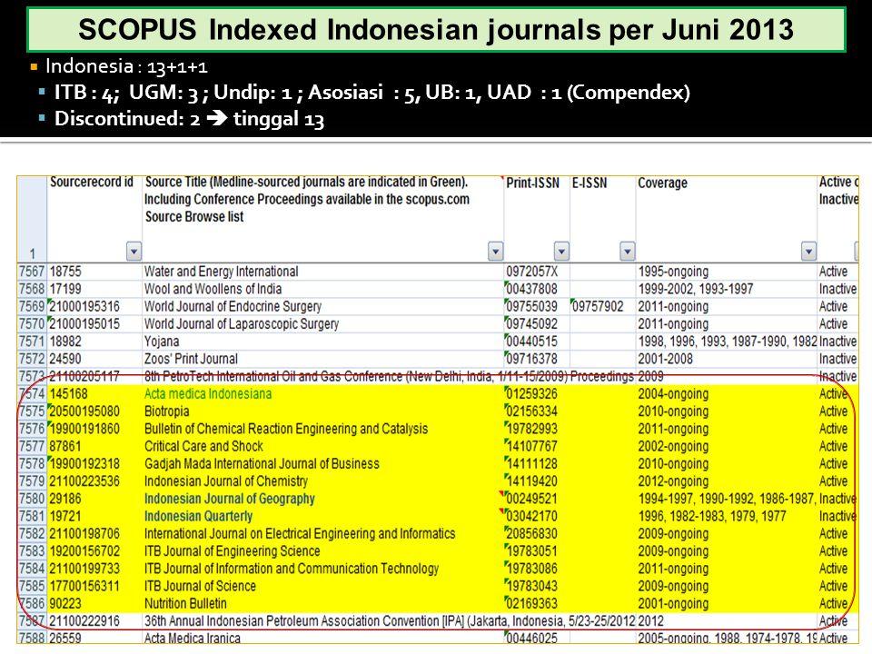 SCOPUS Indexed Indonesian journals per Juni 2013  Indonesia : 13+1+1  ITB : 4; UGM: 3 ; Undip: 1 ; Asosiasi : 5, UB: 1, UAD : 1 (Compendex)  Discon