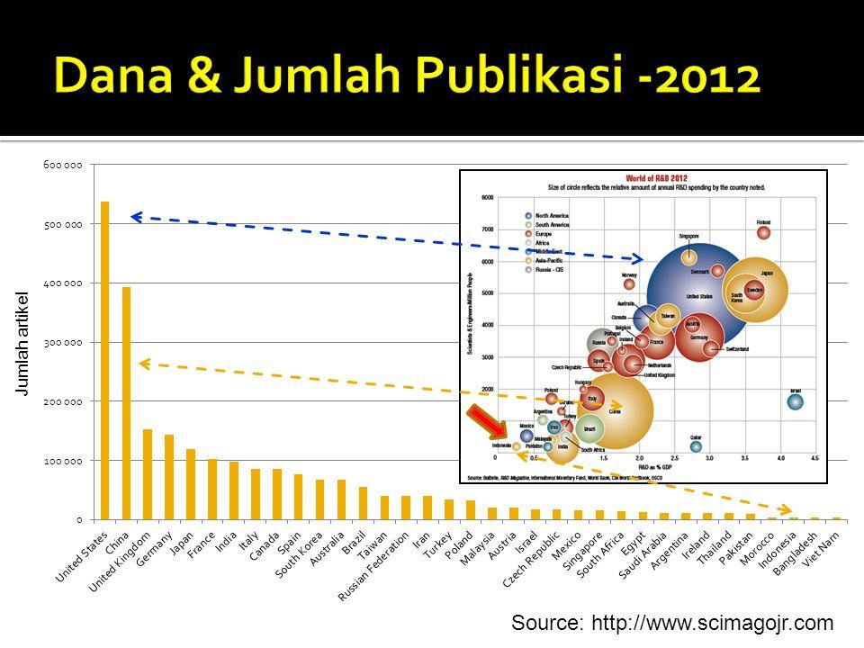 SCOPUS Indexed Indonesian journals per Juni 2013  Indonesia : 13+1+1  ITB : 4; UGM: 3 ; Undip: 1 ; Asosiasi : 5, UB: 1, UAD : 1 (Compendex)  Discontinued: 2  tinggal 13