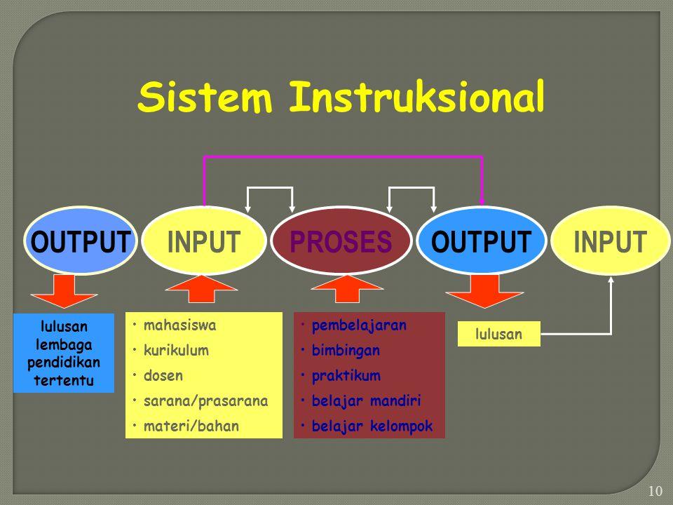 9 Identifikasi kebutuhan instruk- sional & menulis TIU Melakukan Analisis Instruksional Mengidentifi- kasi perilaku awal & karakteristik awal siswa Me