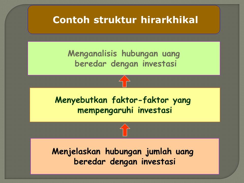 Susunan beberapa kompetensi di mana satu/beberapa kompetensi menjadi prasyarat bagi kompetensi berikutnya STRUKTUR HIRARKHIKAL 1 2 3