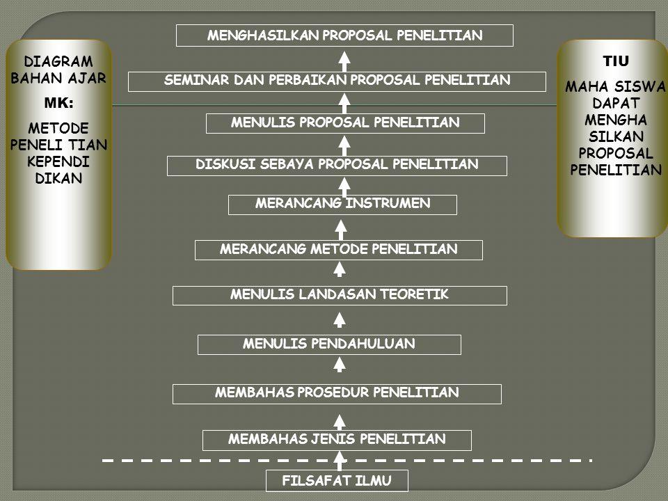 Menjelaskan teori-teori manajemen umum 1 Menggunakan fungsi-fungsi manajemen dalam memecahkan contoh-contoh kasus penerapan di kegiatan operasional pe