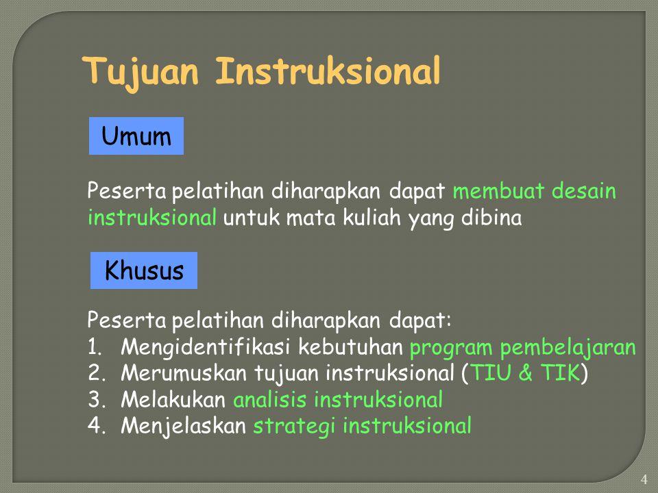 4 Tujuan Instruksional Umum Peserta pelatihan diharapkan dapat membuat desain instruksional untuk mata kuliah yang dibina Khusus Peserta pelatihan diharapkan dapat: 1.Mengidentifikasi kebutuhan program pembelajaran 2.Merumuskan tujuan instruksional (TIU & TIK) 3.Melakukan analisis instruksional 4.Menjelaskan strategi instruksional