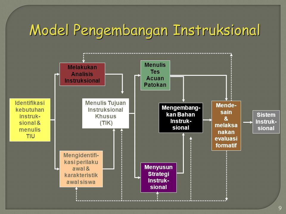 9 Identifikasi kebutuhan instruk- sional & menulis TIU Melakukan Analisis Instruksional Mengidentifi- kasi perilaku awal & karakteristik awal siswa Menulis Tujuan Instruksional Khusus (TIK) Menulis Tes Acuan Patokan Menyusun Strategi Instruk- sional Mengembang- kan Bahan Instruk- sional Mende- sain & melaksa nakan evaluasi formatif Sistem Instruk- sional Model Pengembangan Instruksional