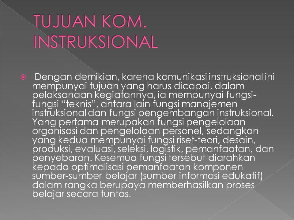  Dengan demikian, karena komunikasi instruksional ini mempunyai tujuan yang harus dicapai, dalam pelaksanaan kegiatannya, ia mempunyai fungsi- fungsi teknis , antara lain fungsi manajemen instruksional dan fungsi pengembangan instruksional.