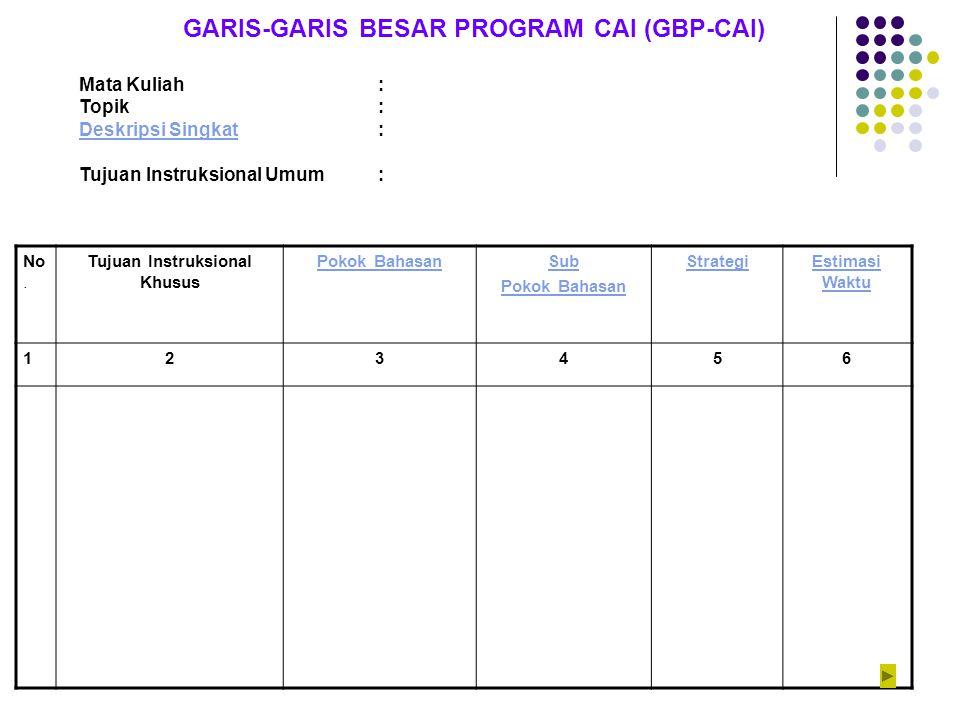 GARIS-GARIS BESAR PROGRAM CAI (GBP-CAI) Mata Kuliah: Topik: Deskripsi Singkat: Tujuan Instruksional Umum: No.