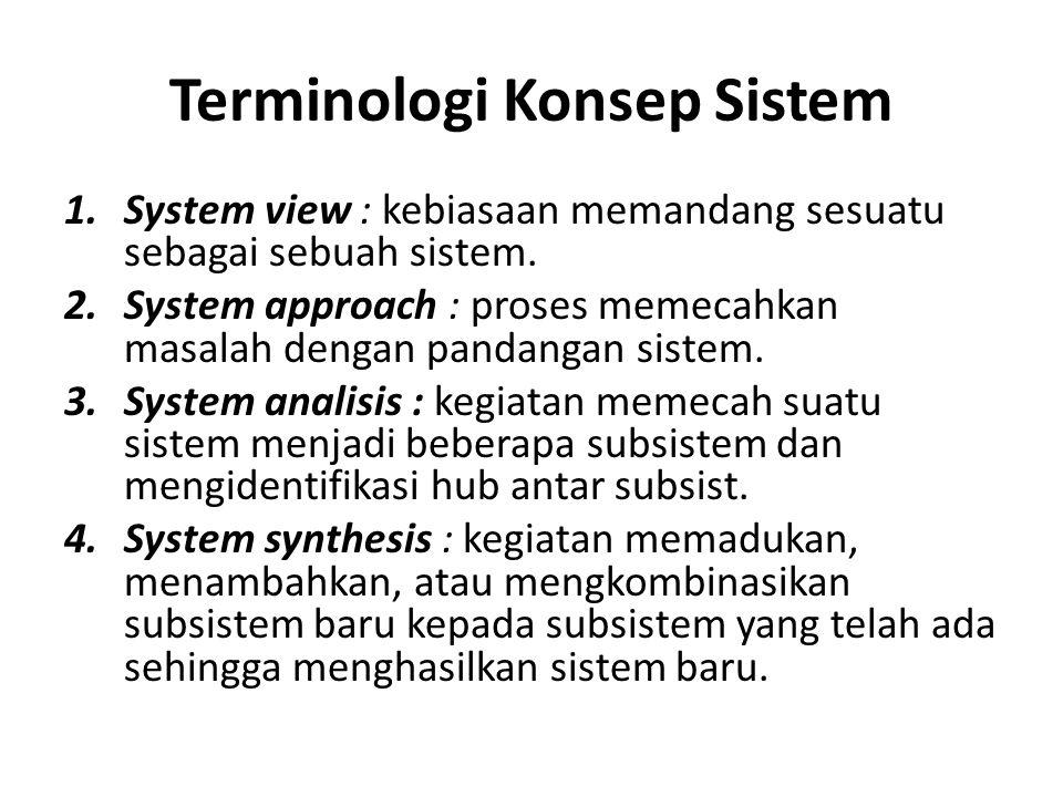 Terminologi Konsep Sistem 1.System view : kebiasaan memandang sesuatu sebagai sebuah sistem. 2.System approach : proses memecahkan masalah dengan pand