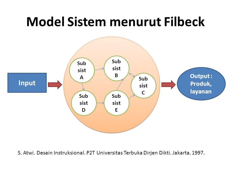 Model Sistem menurut Filbeck Input Output : Produk, layanan Sub sist C Sub sist A Sub sist B Sub sist D Sub sist E S. Atwi. Desain Instruksional. P2T