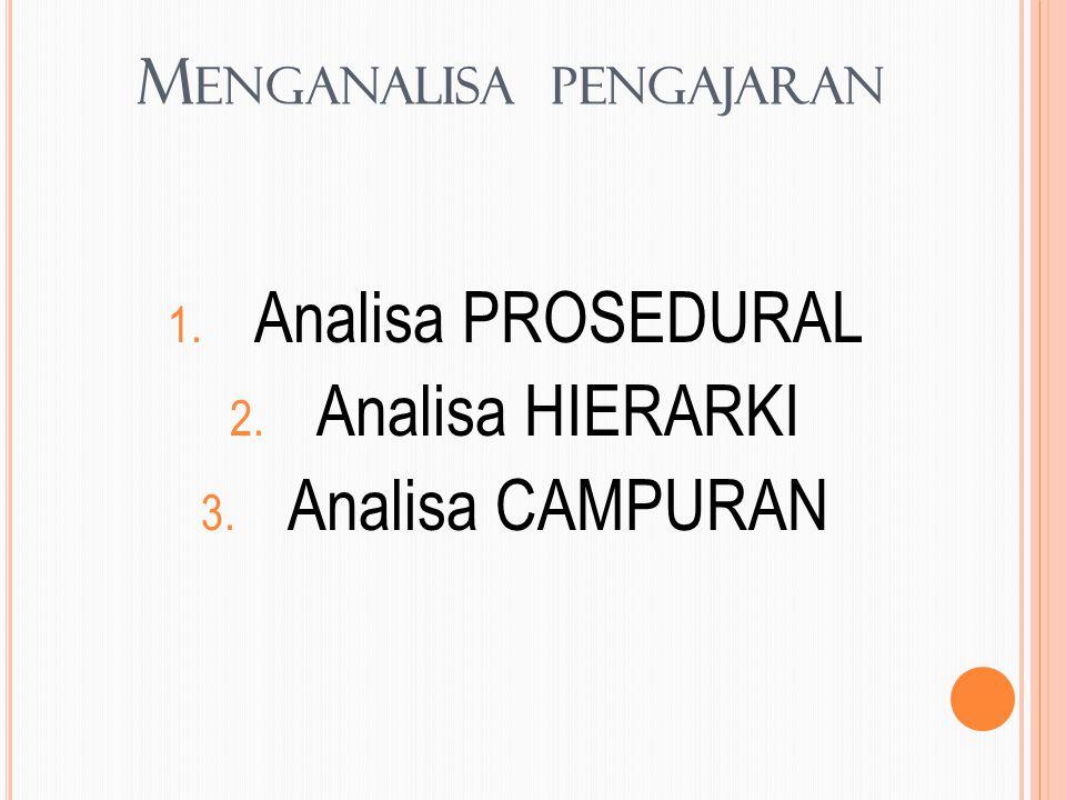 M ENGANALISA PENGAJARAN 1. Analisa PROSEDURAL 2. Analisa HIERARKI 3. Analisa CAMPURAN