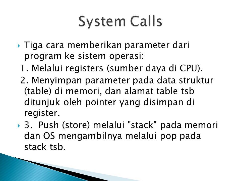  Tiga cara memberikan parameter dari program ke sistem operasi: 1. Melalui registers (sumber daya di CPU). 2. Menyimpan parameter pada data struktur