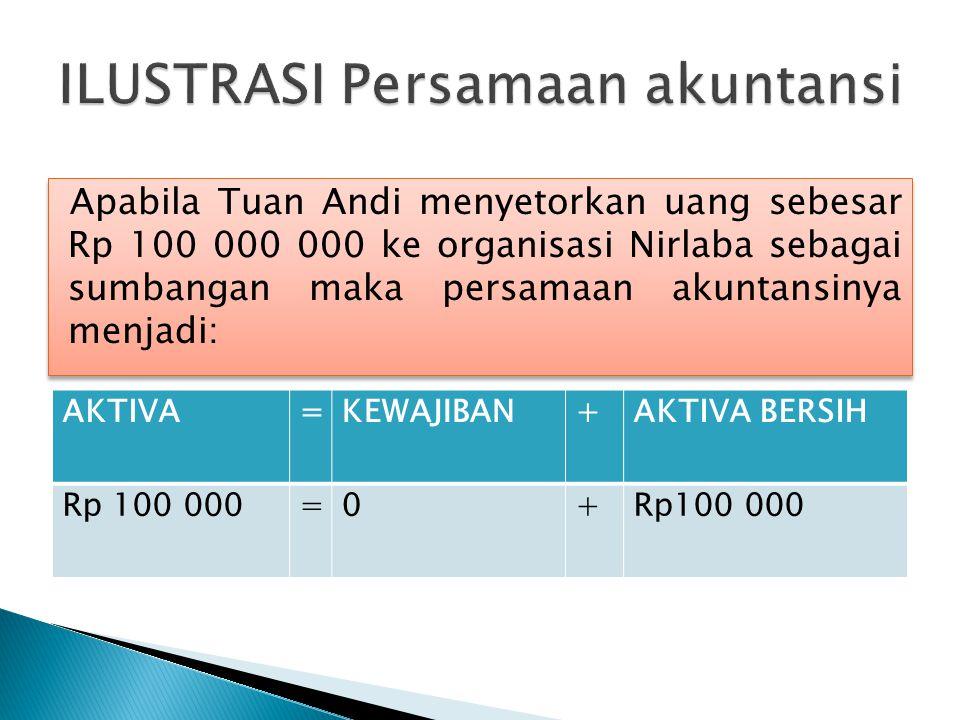 Apabila Tuan Andi menyetorkan uang sebesar Rp 100 000 000 ke organisasi Nirlaba sebagai sumbangan maka persamaan akuntansinya menjadi: AKTIVA=KEWAJIBA