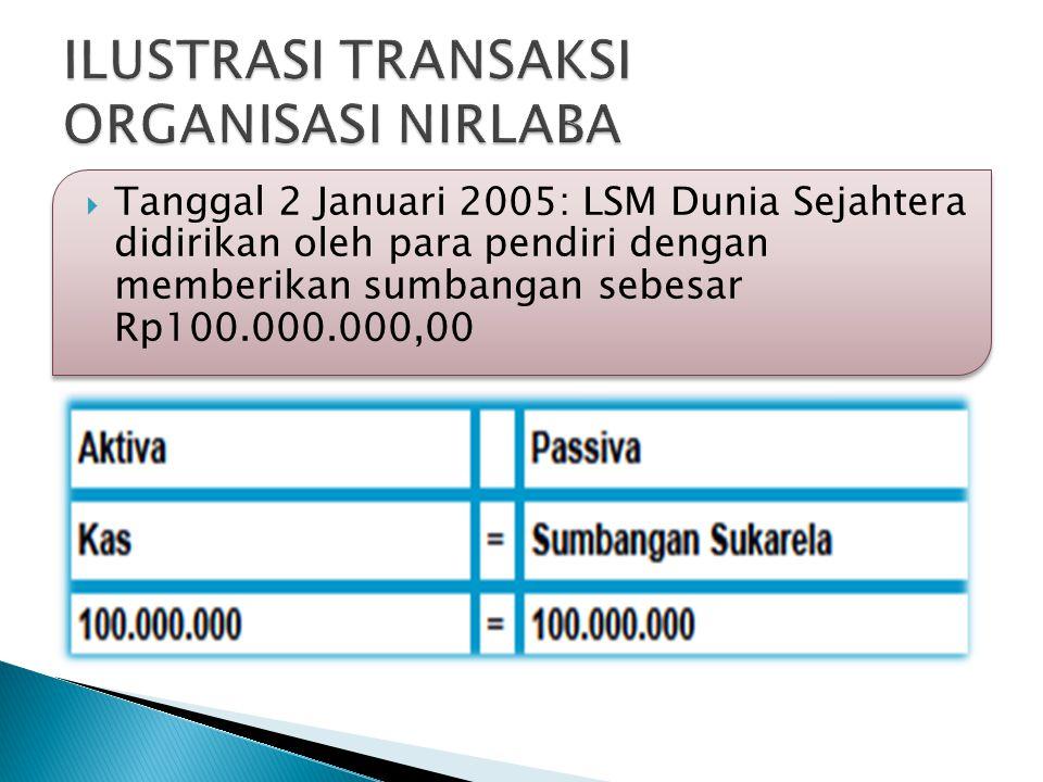  Tanggal 2 Januari 2005: LSM Dunia Sejahtera didirikan oleh para pendiri dengan memberikan sumbangan sebesar Rp100.000.000,00