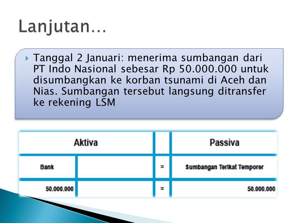  Tanggal 2 Januari: menerima sumbangan dari PT Indo Nasional sebesar Rp 50.000.000 untuk disumbangkan ke korban tsunami di Aceh dan Nias. Sumbangan t
