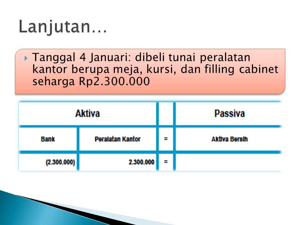  Tanggal 4 Januari: dibeli tunai peralatan kantor berupa meja, kursi, dan filling cabinet seharga Rp2.300.000