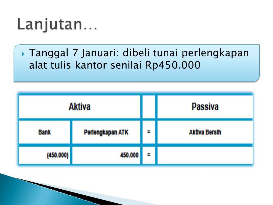  Tanggal 7 Januari: dibeli tunai perlengkapan alat tulis kantor senilai Rp450.000