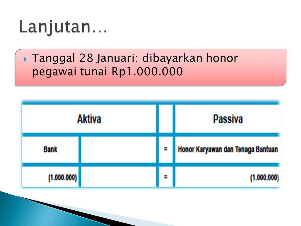  Tanggal 28 Januari: dibayarkan honor pegawai tunai Rp1.000.000