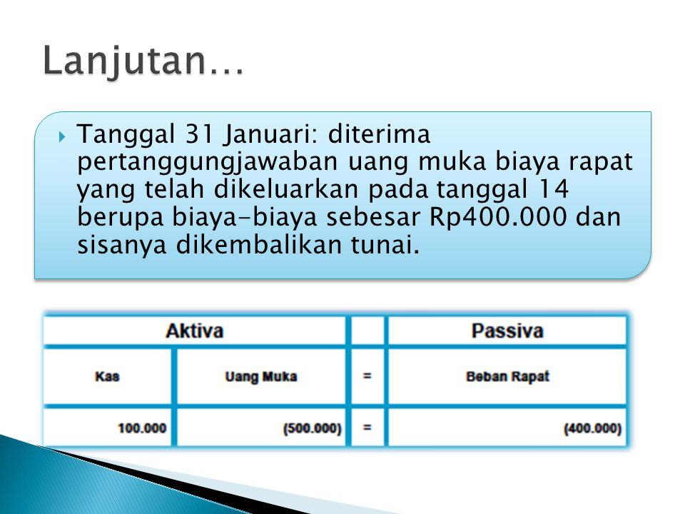 Tanggal 31 Januari: diterima pertanggungjawaban uang muka biaya rapat yang telah dikeluarkan pada tanggal 14 berupa biaya-biaya sebesar Rp400.000 da