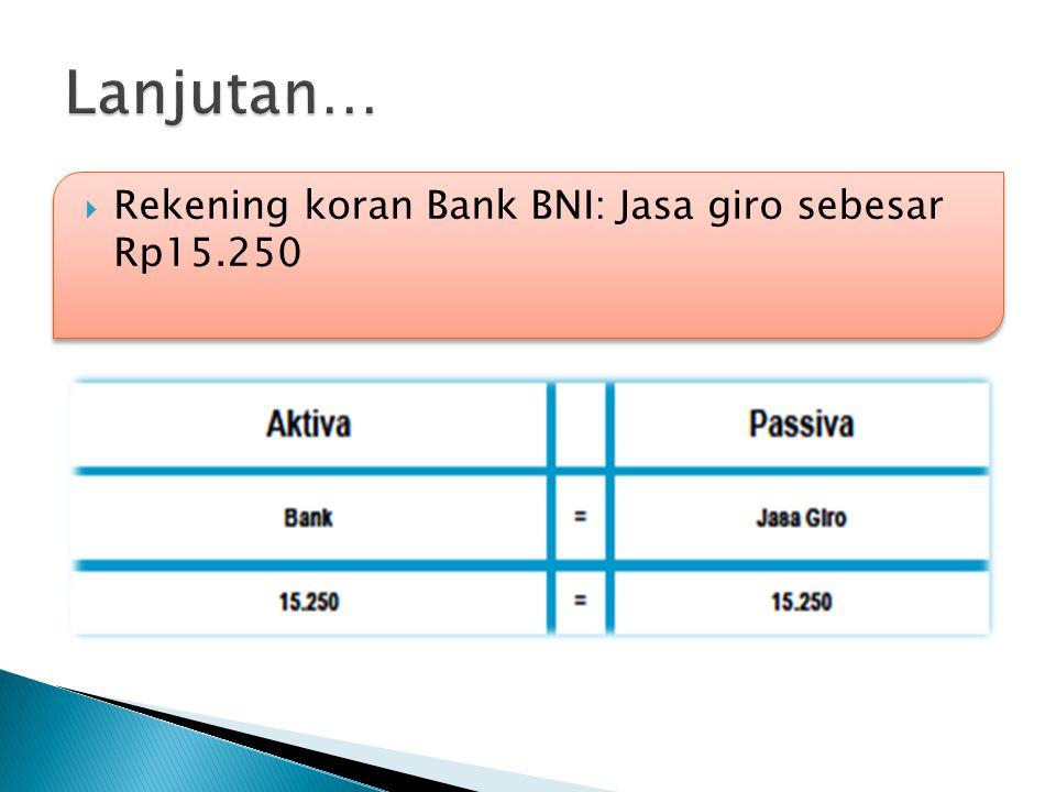  Rekening koran Bank BNI: Jasa giro sebesar Rp15.250
