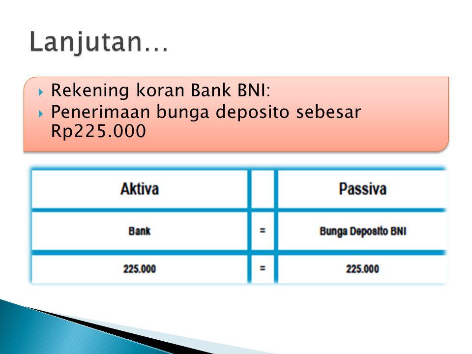  Rekening koran Bank BNI:  Penerimaan bunga deposito sebesar Rp225.000  Rekening koran Bank BNI:  Penerimaan bunga deposito sebesar Rp225.000