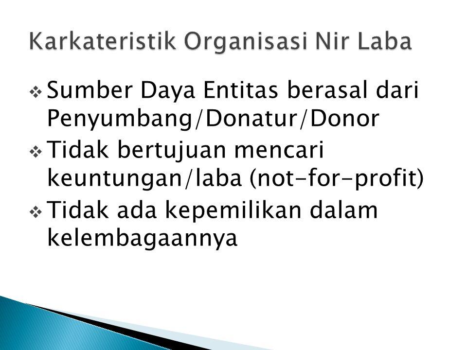  Sumber Daya Entitas berasal dari Penyumbang/Donatur/Donor  Tidak bertujuan mencari keuntungan/laba (not-for-profit)  Tidak ada kepemilikan dalam k