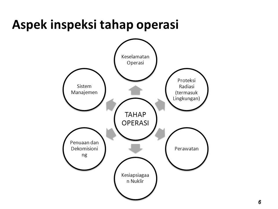 11/05/107 Aspek Inspeksi VS SSK