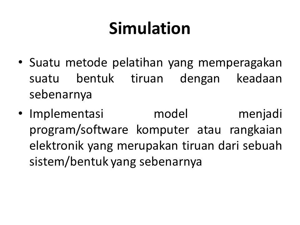 Simulation Suatu metode pelatihan yang memperagakan suatu bentuk tiruan dengan keadaan sebenarnya Implementasi model menjadi program/software komputer atau rangkaian elektronik yang merupakan tiruan dari sebuah sistem/bentuk yang sebenarnya