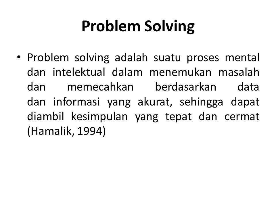 Problem Solving Problem solving adalah suatu proses mental dan intelektual dalam menemukan masalah dan memecahkan berdasarkan data dan informasi yang akurat, sehingga dapat diambil kesimpulan yang tepat dan cermat (Hamalik, 1994)