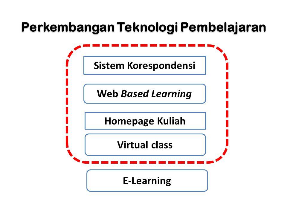 Perkembangan Teknologi Pembelajaran Sistem Korespondensi Web Based Learning Homepage Kuliah Virtual class E-Learning