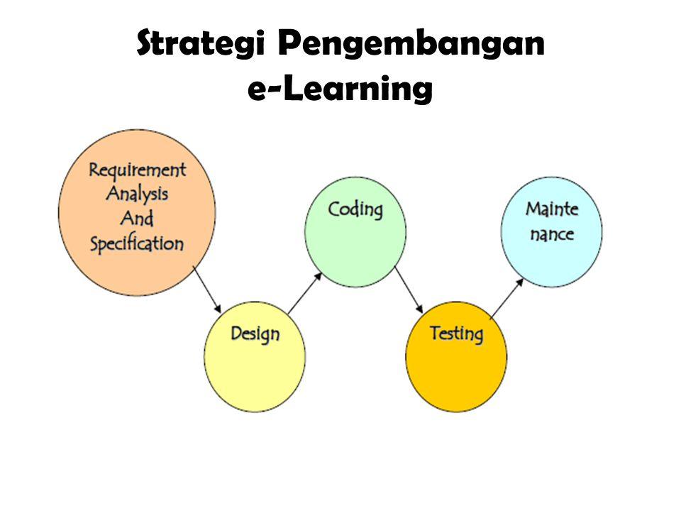 Strategi Pengembangan e-Learning
