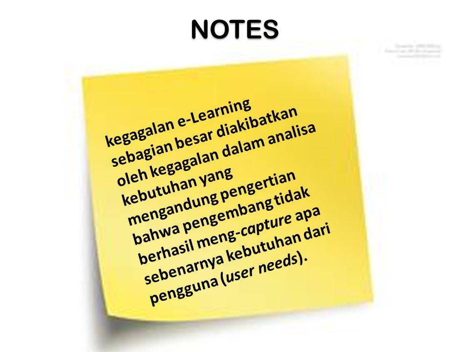 NOTES kegagalan e-Learning sebagian besar diakibatkan oleh kegagalan dalam analisa kebutuhan yang mengandung pengertian bahwa pengembang tidak berhasi
