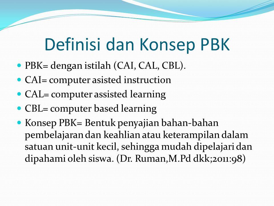 Definisi dan Konsep PBK PBK= dengan istilah (CAI, CAL, CBL).