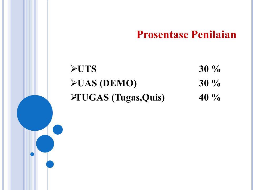  UTS 30 %  UAS (DEMO) 30 %  TUGAS (Tugas,Quis) 40 % Prosentase Penilaian