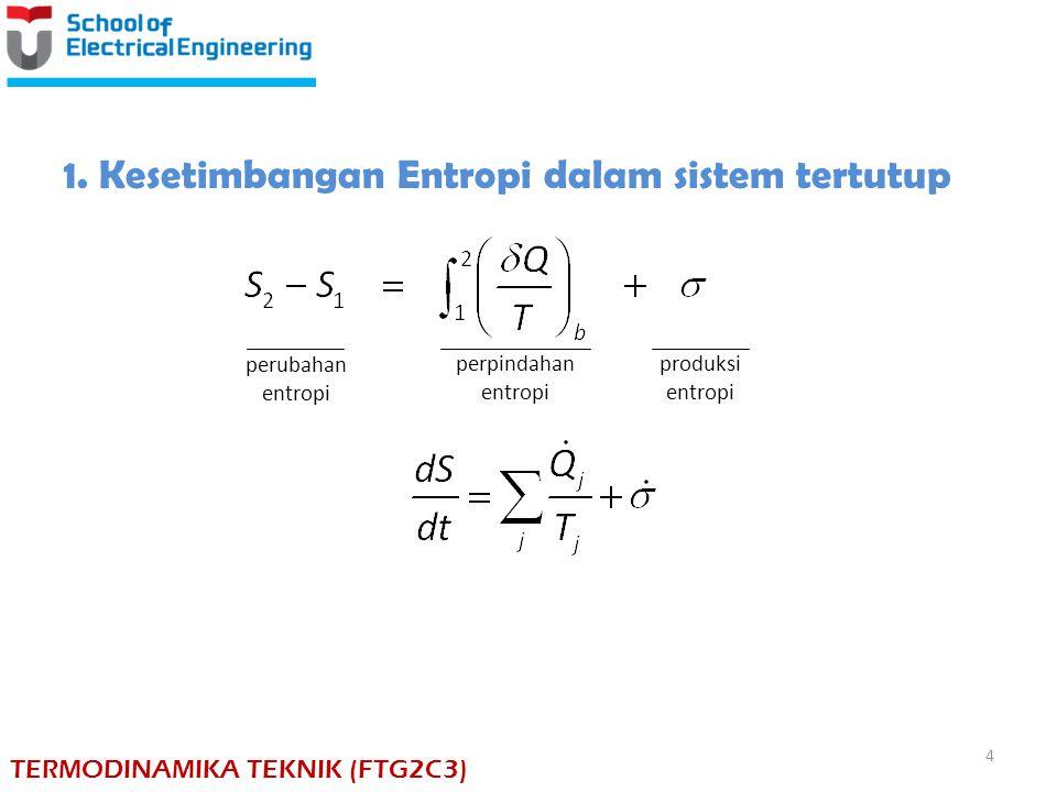 1. Kesetimbangan Entropi dalam sistem tertutup perubahan entropi perpindahan entropi produksi entropi TERMODINAMIKA TEKNIK (FTG2C3) 4