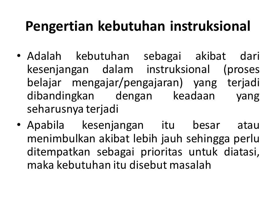Pengertian kebutuhan instruksional Adalah kebutuhan sebagai akibat dari kesenjangan dalam instruksional (proses belajar mengajar/pengajaran) yang terj