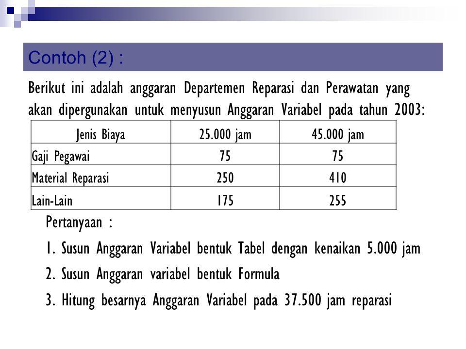 Berikut ini adalah anggaran Departemen Reparasi dan Perawatan yang akan dipergunakan untuk menyusun Anggaran Variabel pada tahun 2003: Pertanyaan : 1.