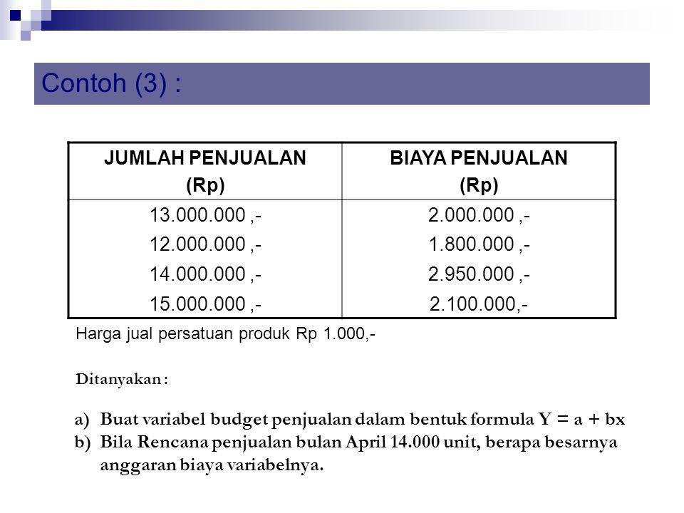 JUMLAH PENJUALAN (Rp) BIAYA PENJUALAN (Rp) 13.000.000,-2.000.000,- 12.000.000,-1.800.000,- 14.000.000,-2.950.000,- 15.000.000,-2.100.000,- Harga jual