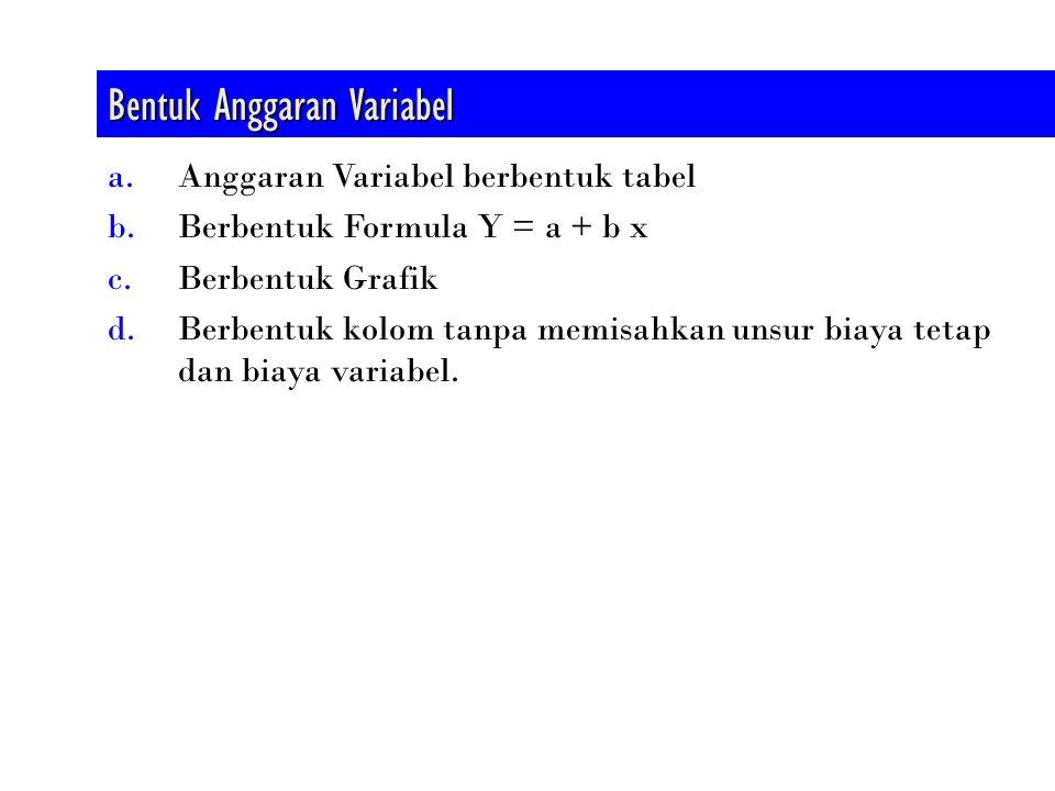 a.Anggaran Variabel berbentuk tabel b.Berbentuk Formula Y = a + b x c.Berbentuk Grafik d.Berbentuk kolom tanpa memisahkan unsur biaya tetap dan biaya