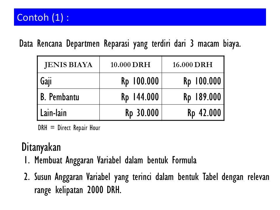 Contoh (1) : Data Rencana Departmen Reparasi yang terdiri dari 3 macam biaya. JENIS BIAYA10.000 DRH16.000 DRH GajiRp 100.000 B. PembantuRp 144.000Rp 1