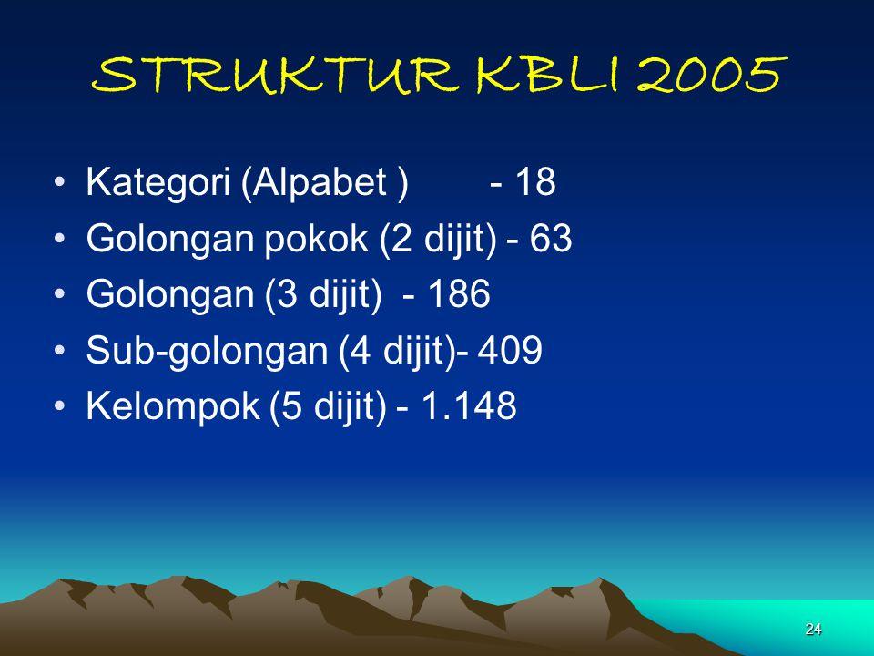 24 STRUKTUR KBLI 2005 Kategori (Alpabet )- 18 Golongan pokok (2 dijit) - 63 Golongan (3 dijit) - 186 Sub-golongan (4 dijit)- 409 Kelompok (5 dijit) -