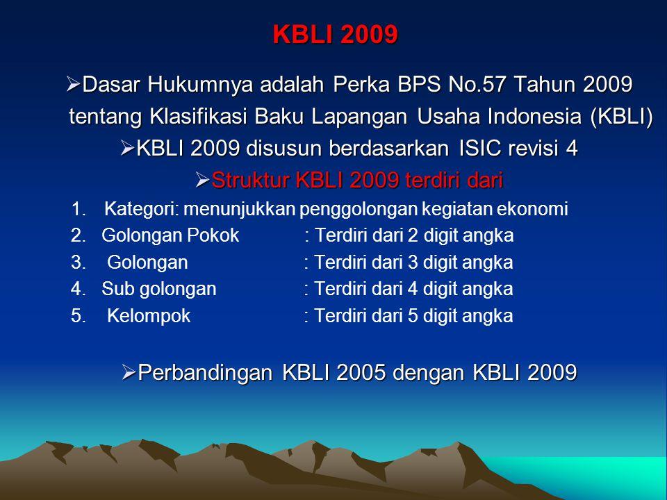 KBLI 2009 KBLI 2009  Dasar Hukumnya adalah Perka BPS No.57 Tahun 2009 tentang Klasifikasi Baku Lapangan Usaha Indonesia (KBLI) tentang Klasifikasi Ba