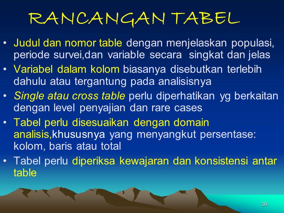 39 RANCANGAN TABEL Judul dan nomor table dengan menjelaskan populasi, periode survei,dan variable secara singkat dan jelas Variabel dalam kolom biasan