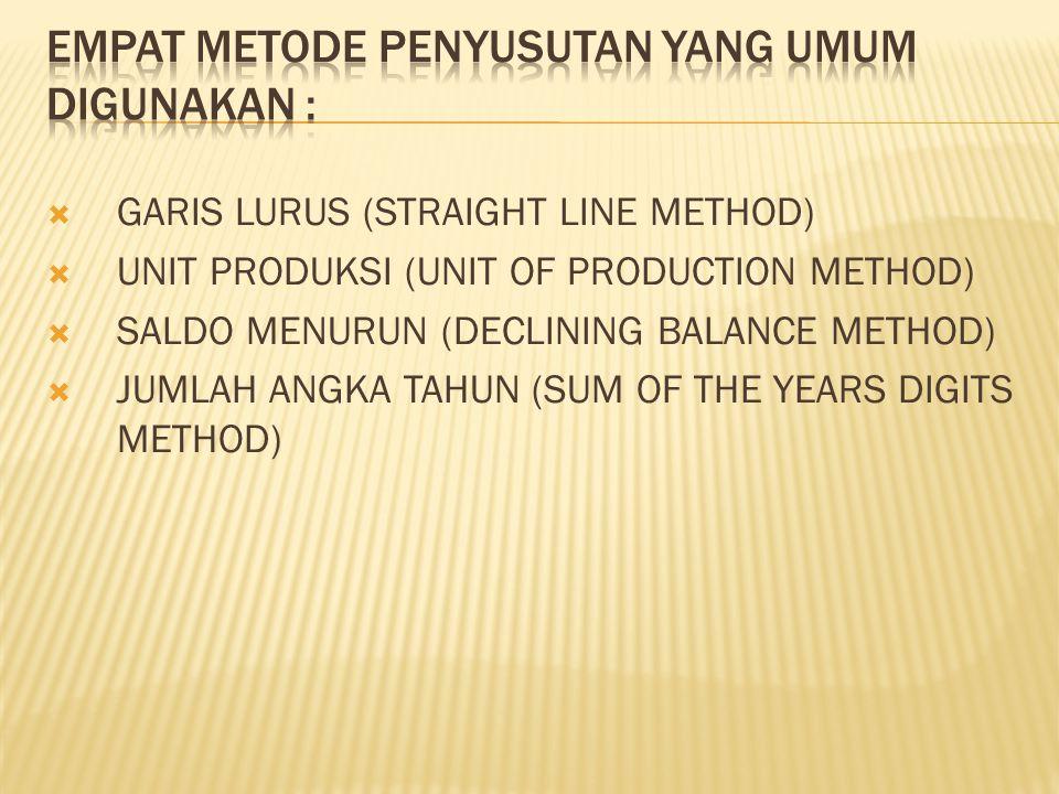  GARIS LURUS (STRAIGHT LINE METHOD)  UNIT PRODUKSI (UNIT OF PRODUCTION METHOD)  SALDO MENURUN (DECLINING BALANCE METHOD)  JUMLAH ANGKA TAHUN (SUM