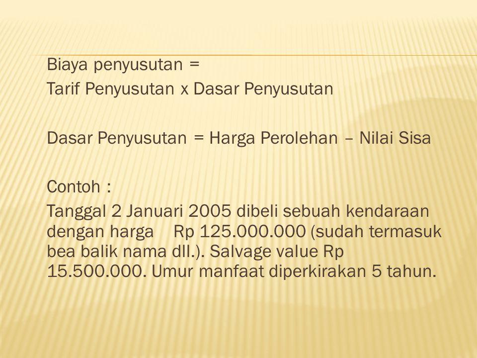 Biaya penyusutan = Tarif Penyusutan x Dasar Penyusutan Dasar Penyusutan = Harga Perolehan – Nilai Sisa Contoh : Tanggal 2 Januari 2005 dibeli sebuah k