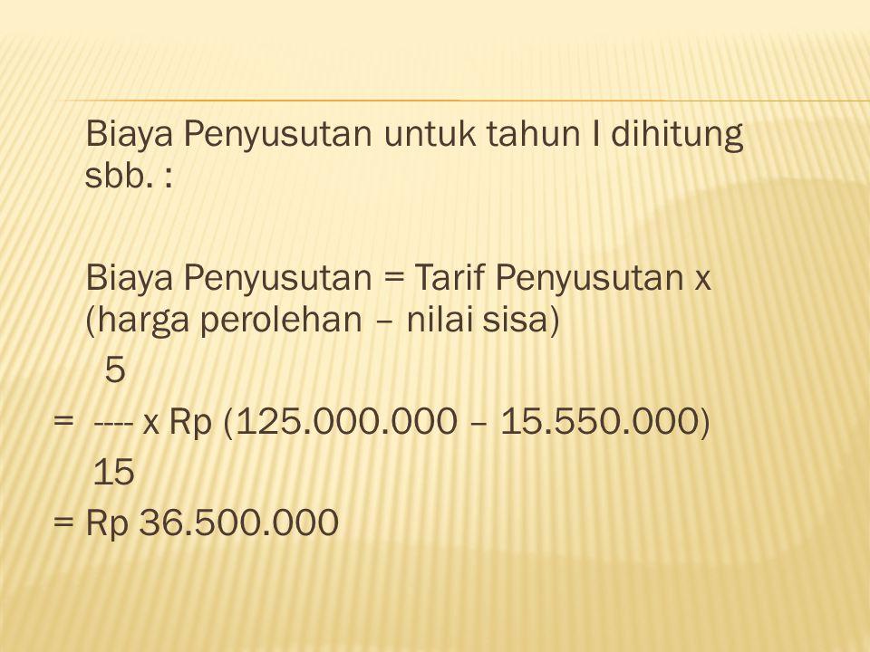 Biaya Penyusutan untuk tahun I dihitung sbb. : Biaya Penyusutan = Tarif Penyusutan x (harga perolehan – nilai sisa) 5 = ---- x Rp (125.000.000 – 15.55