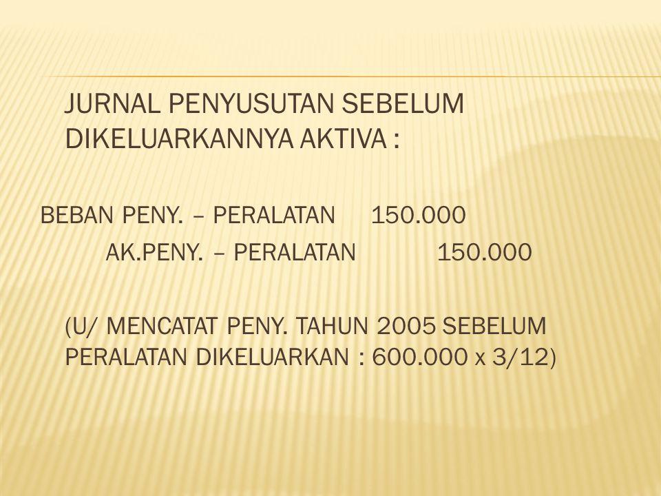 JURNAL PENYUSUTAN SEBELUM DIKELUARKANNYA AKTIVA : BEBAN PENY. – PERALATAN 150.000 AK.PENY. – PERALATAN150.000 (U/ MENCATAT PENY. TAHUN 2005 SEBELUM PE