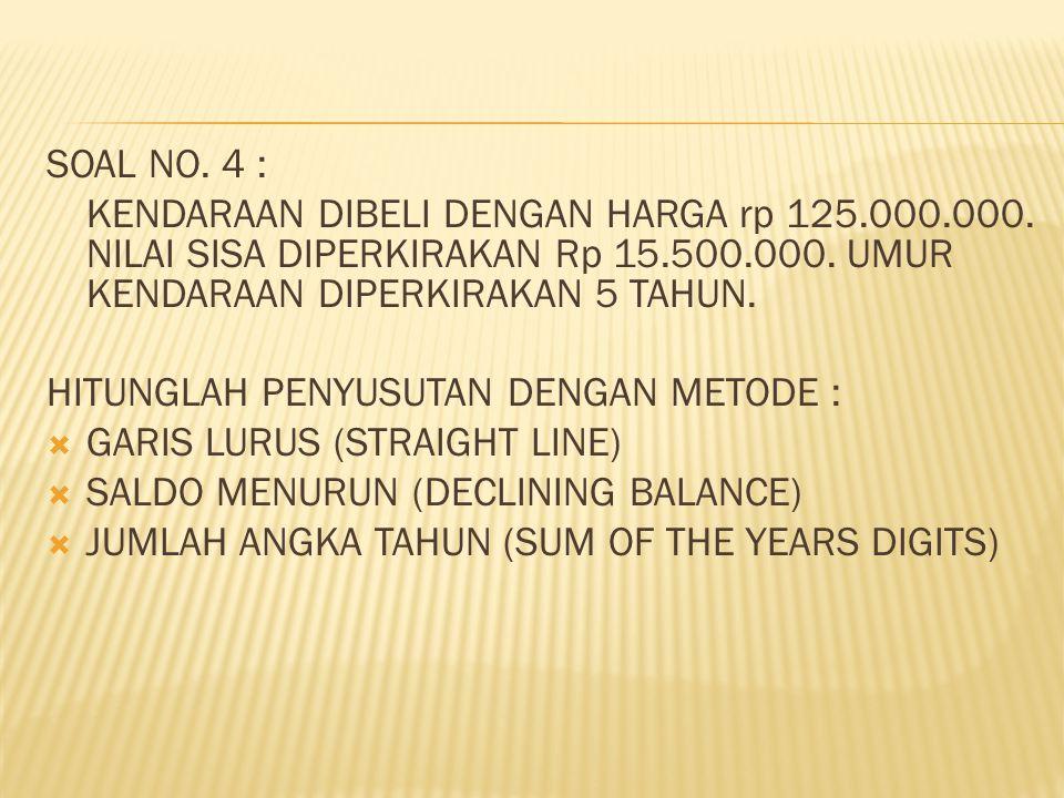 SOAL NO. 4 : KENDARAAN DIBELI DENGAN HARGA rp 125.000.000. NILAI SISA DIPERKIRAKAN Rp 15.500.000. UMUR KENDARAAN DIPERKIRAKAN 5 TAHUN. HITUNGLAH PENYU