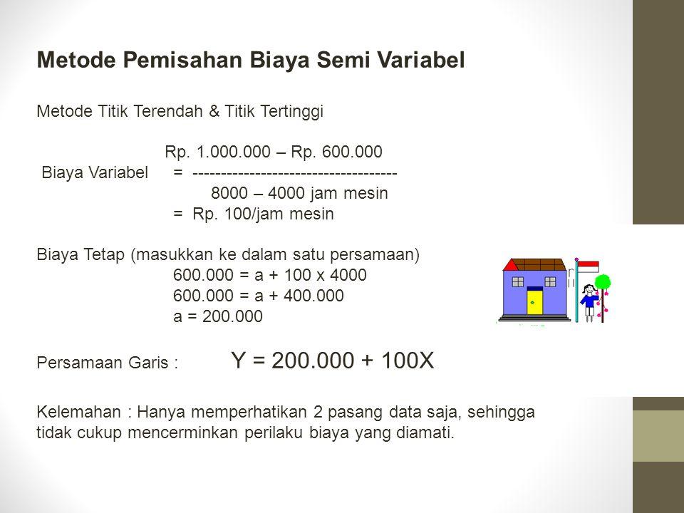 Metode Pemisahan Biaya Semi Variabel Metode Titik Terendah & Titik Tertinggi Rp. 1.000.000 – Rp. 600.000 Biaya Variabel = ----------------------------