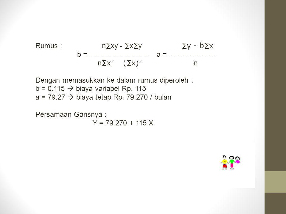 Rumus : n ∑ xy - ∑ x ∑ y ∑y - b∑x b = ------------------------- a = -------------------- n ∑x 2 – (∑x) 2 n Dengan memasukkan ke dalam rumus diperoleh
